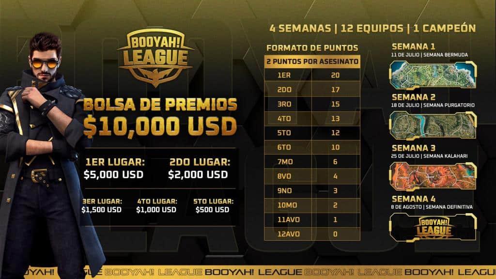 Premio de Booyah! League